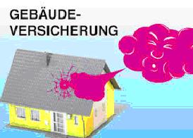 Mögliche Deckungslücke in der Wohngebäudeversicherung